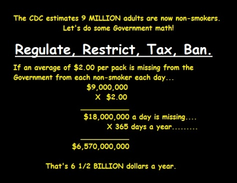 regulaterestricttaxbanmath